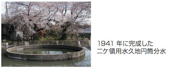 1941年に完成した二ケ領用水久地円筒分水